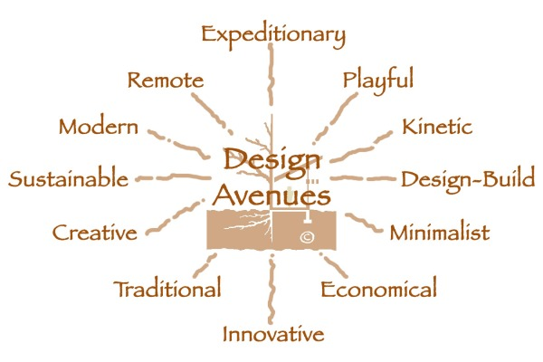 Design Avenues